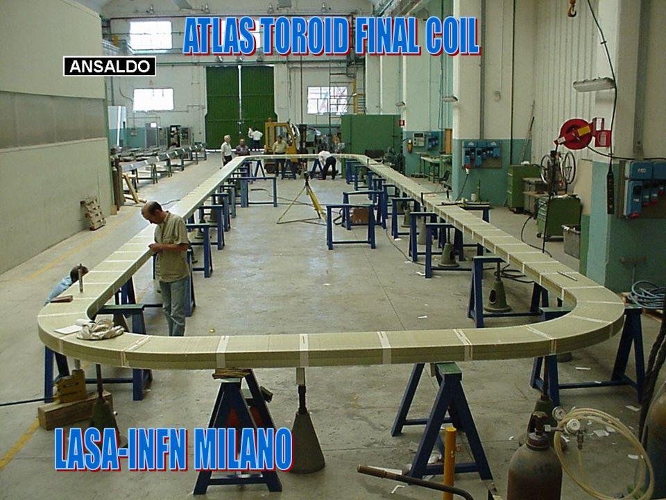 ROMA ATLAS-coil