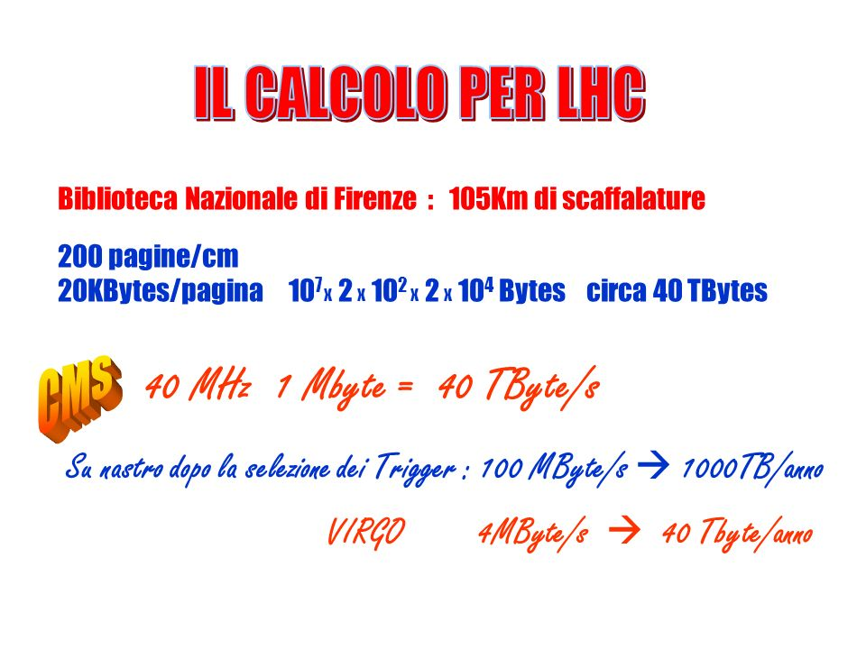 ROMA Biblioteca Nazionale di Firenze : 105Km di scaffalature 200 pagine/cm 20KBytes/pagina 10 7 x 2 x 10 2 x 2 x 10 4 Bytes circa 40 TBytes 40 MHz 1 Mbyte = 40 TByte/s Su nastro dopo la selezione dei Trigger : 100 MByte/s 1000TB/anno VIRGO 4MByte/s 40 Tbyte/anno