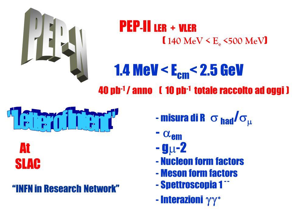 ROMA PEP - II LER + VLER ( 140 MeV < E e <500 MeV ) 1.4 MeV < E cm < 2.5 GeV 40 pb -1 / anno ( 10 pb -1 totale raccolto ad oggi ) - misura di R had / - em - g -2 - Nucleon form factors - Meson form factors - Spettroscopia 1 - - - Interazioni At SLAC INFN in Research Network