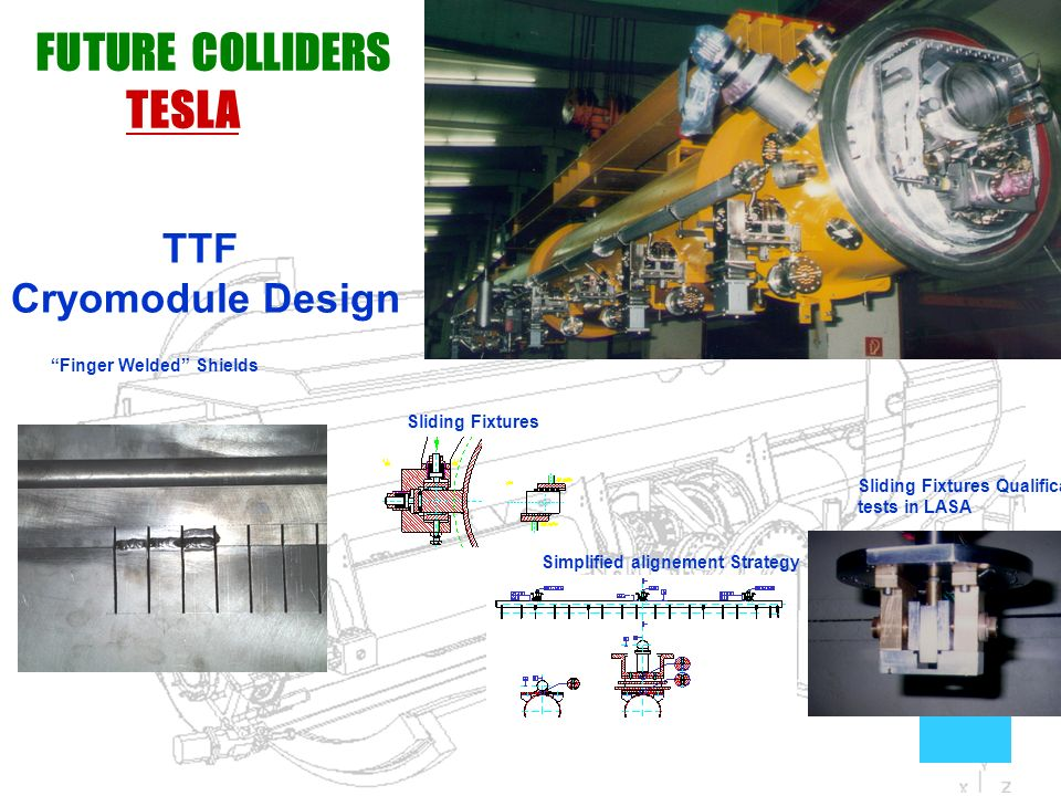 ROMA TTF Cryomodule Design Sliding Fixtures Qualification tests in LASA Finger Welded Shields Sliding Fixtures Simplified alignement Strategy FUTURE C