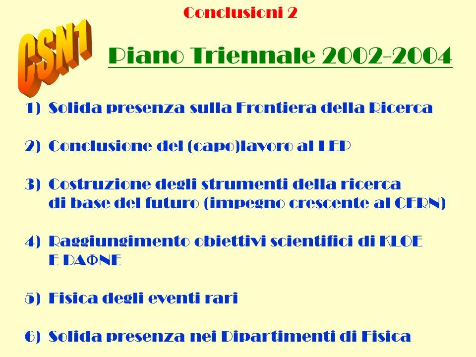 ROMA 1)Solida presenza sulla Frontiera della Ricerca 2) Conclusione del (capo)lavoro al LEP 3)Costruzione degli strumenti della ricerca di base del fu