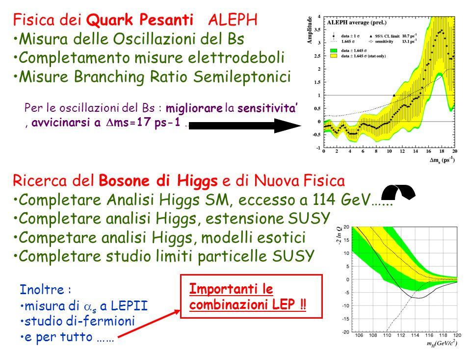 ROMA Fisica dei Quark Pesanti ALEPH Misura delle Oscillazioni del Bs Completamento misure elettrodeboli Misure Branching Ratio Semileptonici Per le oscillazioni del Bs : migliorare la sensitivita, avvicinarsi a ms=17 ps-1 …...