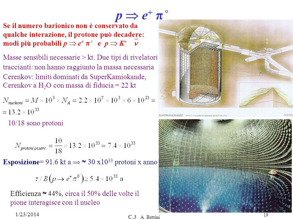 1/23/2014 C.3 A. Bettini 19 p e + π˚ Esposizione= 91.6 kt a 30 x10 33 protoni x anno Se il numero barionico non è conservato da qualche interazione, i