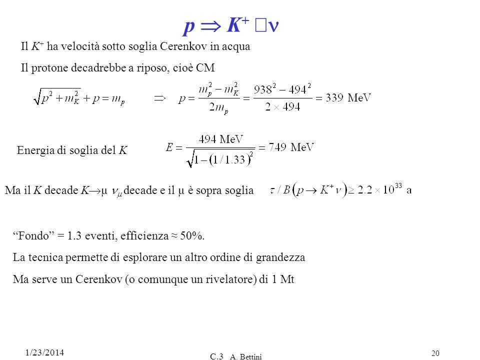1/23/2014 C.3 A. Bettini 20 p K + Il K + ha velocità sotto soglia Cerenkov in acqua Il protone decadrebbe a riposo, cioè CM Energia di soglia del K Ma