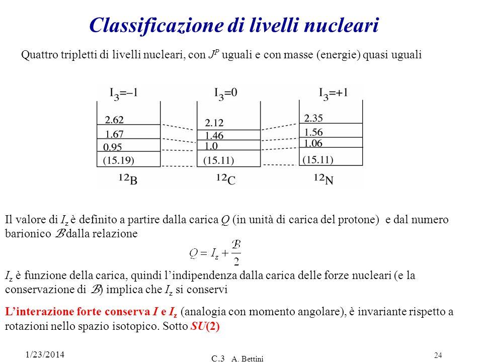 1/23/2014 C.3 A. Bettini 24 Classificazione di livelli nucleari Quattro tripletti di livelli nucleari, con J P uguali e con masse (energie) quasi ugua