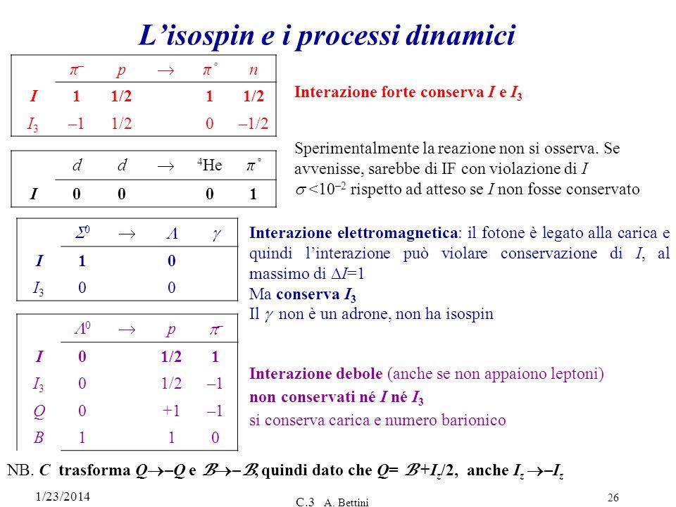 1/23/2014 C.3 A. Bettini 26 Lisospin e i processi dinamici π–π– p π˚n I11/21 I3I3 –11/20–1/2 Interazione forte conserva I e I 3 dd 4 Heπ˚ I0001 Sperim