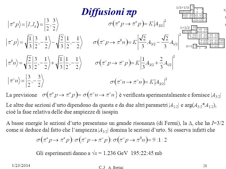 1/23/2014 C.3 A. Bettini 28 Diffusioni πp La previsione è verificata sperimentalmente e fornisce |A 3/2 | Le altre due sezioni durto dipendono da ques