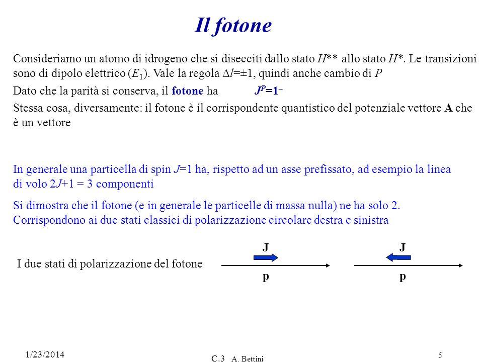 1/23/2014 C.3 A. Bettini 5 Il fotone Consideriamo un atomo di idrogeno che si disecciti dallo stato H** allo stato H*. Le transizioni sono di dipolo e
