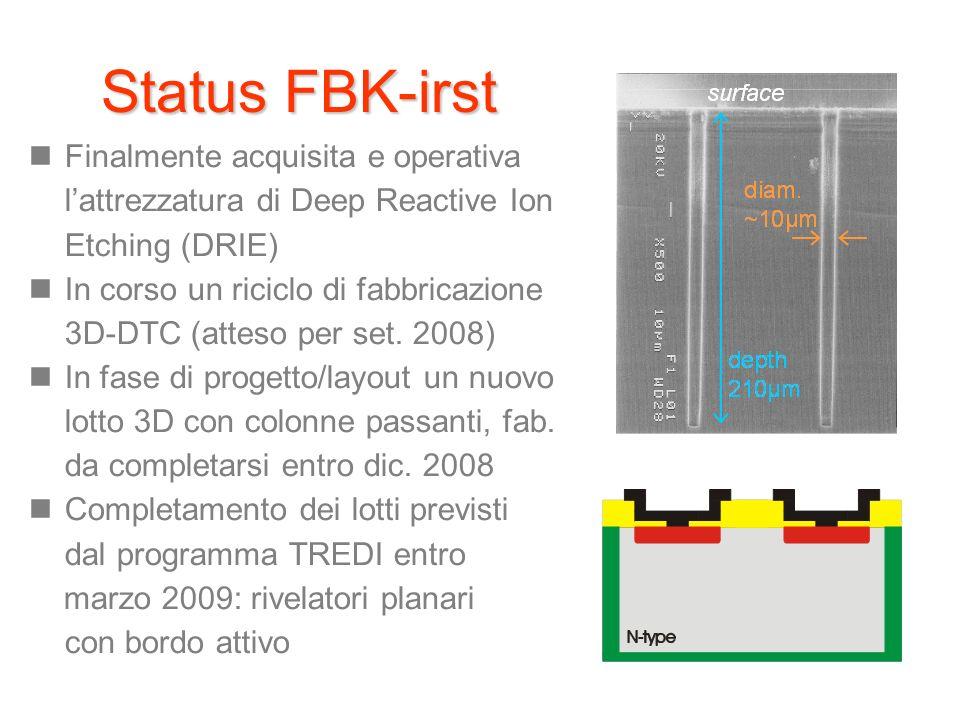 Finalmente acquisita e operativa lattrezzatura di Deep Reactive Ion Etching (DRIE) In corso un riciclo di fabbricazione 3D-DTC (atteso per set.