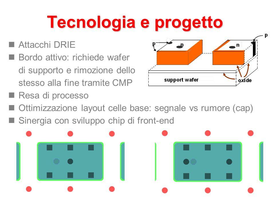 Tecnologia e progetto Attacchi DRIE Bordo attivo: richiede wafer di supporto e rimozione dello stesso alla fine tramite CMP Resa di processo Ottimizzazione layout celle base: segnale vs rumore (cap) Sinergia con sviluppo chip di front-end