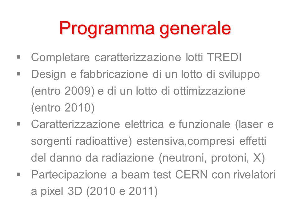 Programma generale Completare caratterizzazione lotti TREDI Design e fabbricazione di un lotto di sviluppo (entro 2009) e di un lotto di ottimizzazione (entro 2010) Caratterizzazione elettrica e funzionale (laser e sorgenti radioattive) estensiva,compresi effetti del danno da radiazione (neutroni, protoni, X) Partecipazione a beam test CERN con rivelatori a pixel 3D (2010 e 2011)