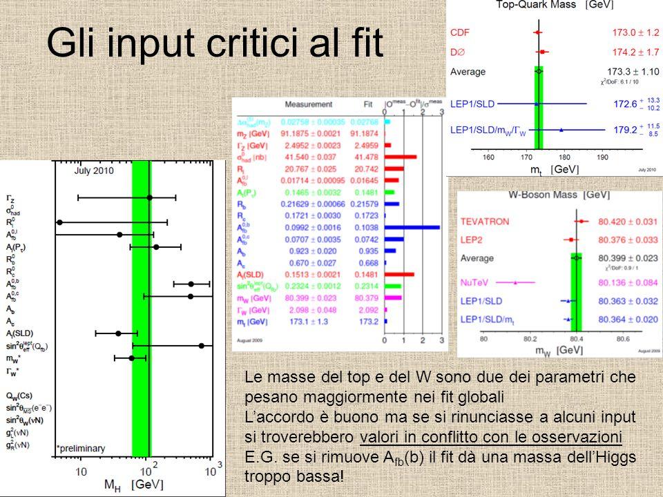 Gli input critici al fit Le masse del top e del W sono due dei parametri che pesano maggiormente nei fit globali Laccordo è buono ma se si rinunciasse