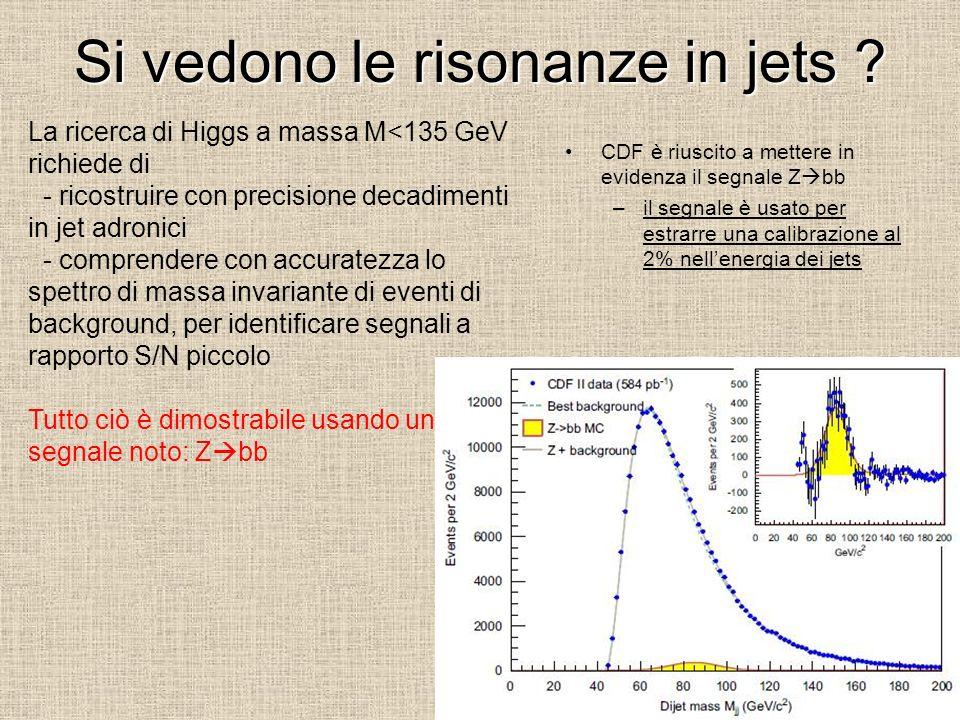 Si vedono le risonanze in jets ? La ricerca di Higgs a massa M<135 GeV richiede di - ricostruire con precisione decadimenti in jet adronici - comprend