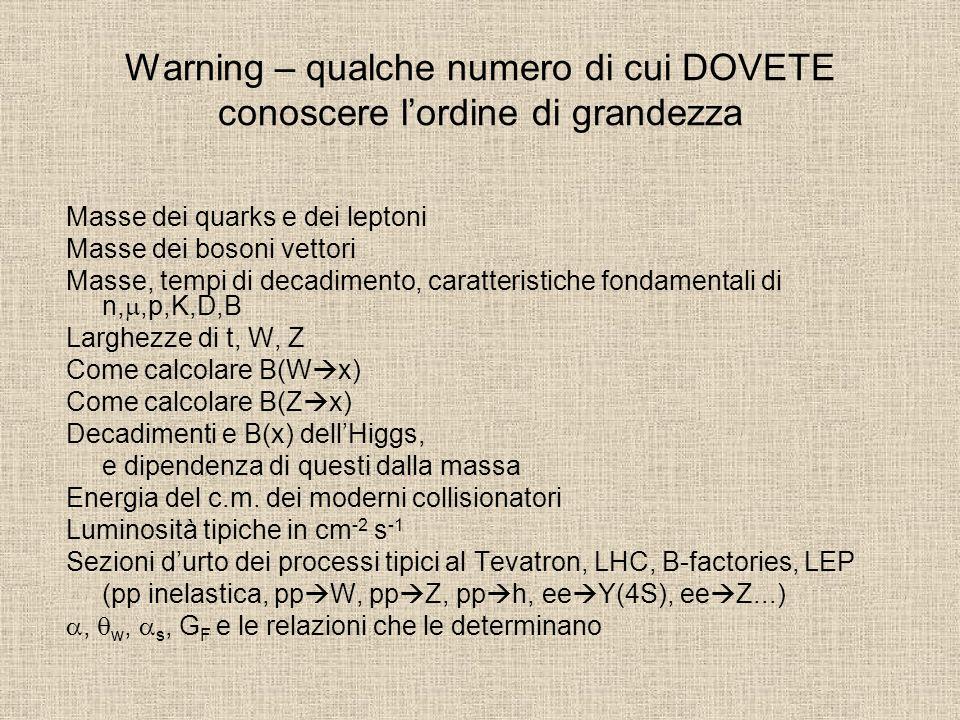 Warning – qualche numero di cui DOVETE conoscere lordine di grandezza Masse dei quarks e dei leptoni Masse dei bosoni vettori Masse, tempi di decadime
