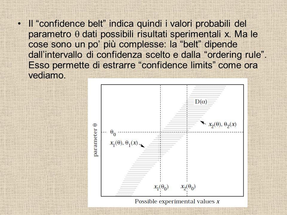 Il confidence belt indica quindi i valori probabili del parametro dati possibili risultati sperimentali x. Ma le cose sono un po più complesse: la bel