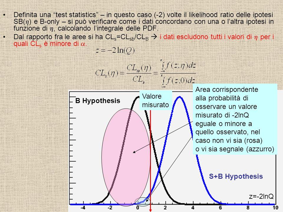 Definita una test statistics – in questo caso (-2) volte il likelihood ratio delle ipotesi SB( ) e B-only – si può verificare come i dati concordano c