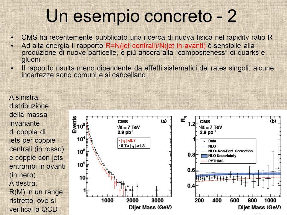 Un esempio concreto - 2 CMS ha recentemente pubblicato una ricerca di nuova fisica nel rapidity ratio R Ad alta energia il rapporto R=N(jet centrali)/