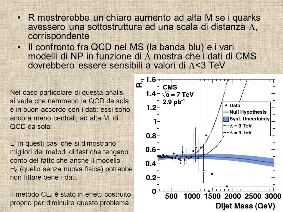 R mostrerebbe un chiaro aumento ad alta M se i quarks avessero una sottostruttura ad una scala di distanza, corrispondente Il confronto fra QCD nel MS