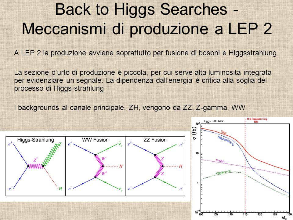 Back to Higgs Searches - Meccanismi di produzione a LEP 2 A LEP 2 la produzione avviene soprattutto per fusione di bosoni e Higgsstrahlung. La sezione