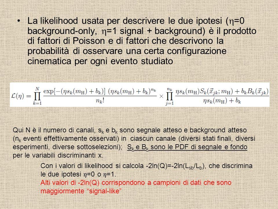 La likelihood usata per descrivere le due ipotesi ( =0 background-only, =1 signal + background) è il prodotto di fattori di Poisson e di fattori che d