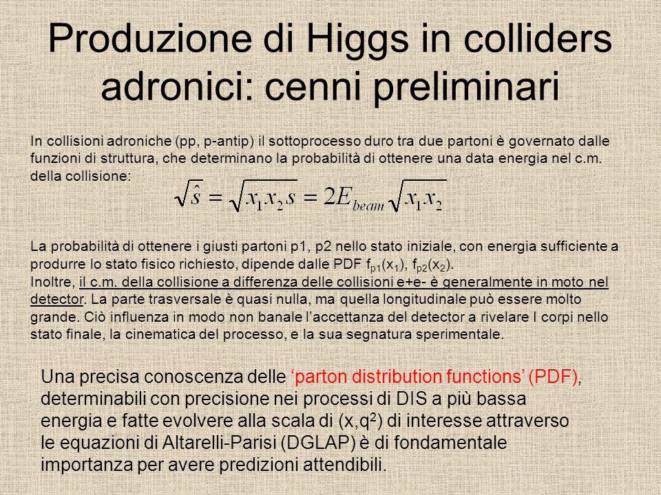 Produzione di Higgs in colliders adronici: cenni preliminari In collisioni adroniche (pp, p-antip) il sottoprocesso duro tra due partoni è governato d