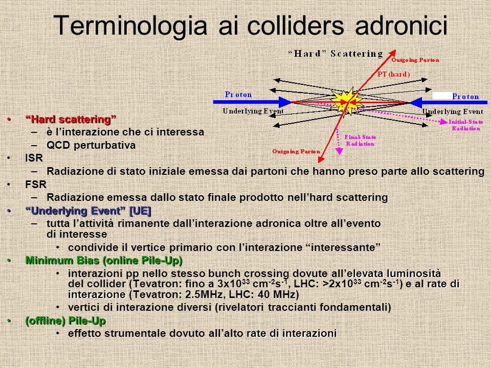 Terminologia ai colliders adronici Hard scatteringHard scattering –è linterazione che ci interessa –QCD perturbativa ISR –Radiazione di stato iniziale