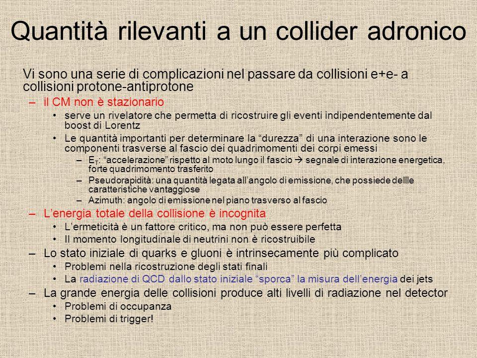 Quantità rilevanti a un collider adronico Vi sono una serie di complicazioni nel passare da collisioni e+e- a collisioni protone-antiprotone –il CM no
