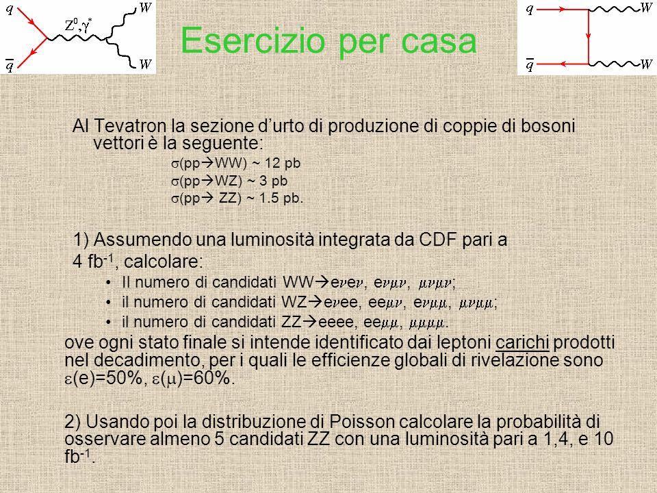 Esercizio per casa Al Tevatron la sezione durto di produzione di coppie di bosoni vettori è la seguente: (pp WW) ~ 12 pb (pp WZ) ~ 3 pb (pp ZZ) ~ 1.5