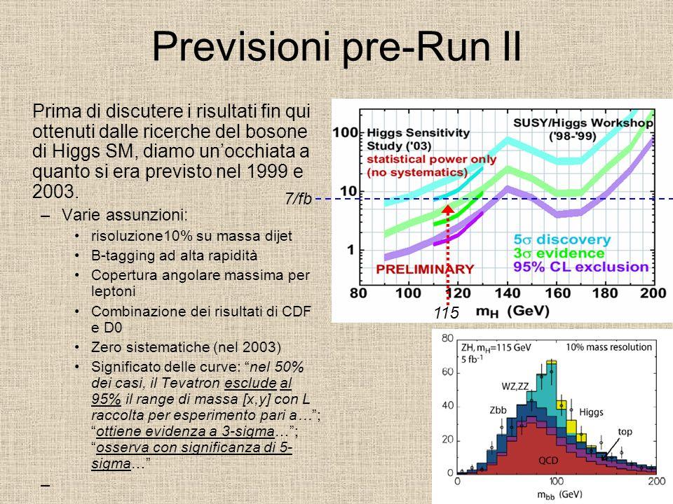 Previsioni pre-Run II Prima di discutere i risultati fin qui ottenuti dalle ricerche del bosone di Higgs SM, diamo unocchiata a quanto si era previsto