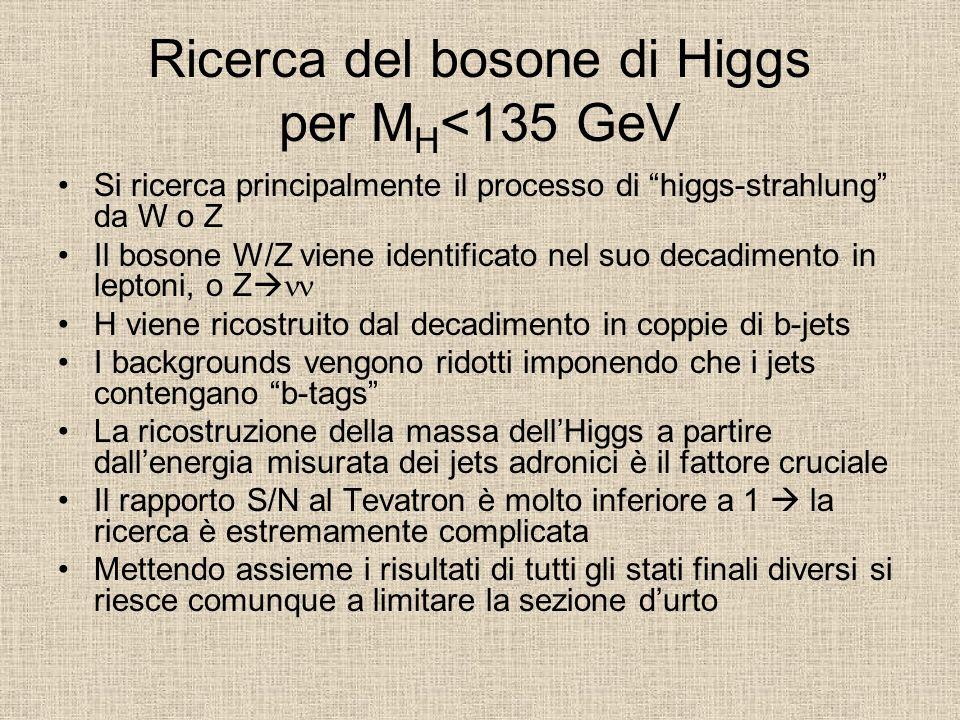 Ricerca del bosone di Higgs per M H <135 GeV Si ricerca principalmente il processo di higgs-strahlung da W o Z Il bosone W/Z viene identificato nel su