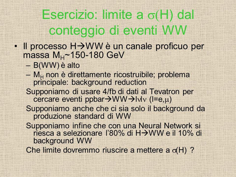 Esercizio: limite a H) dal conteggio di eventi WW Il processo H WW è un canale proficuo per massa M H ~150-180 GeV –B(WW) è alto –M H non è direttamen