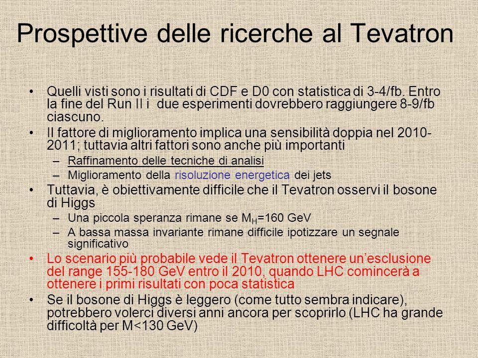 Prospettive delle ricerche al Tevatron Quelli visti sono i risultati di CDF e D0 con statistica di 3-4/fb. Entro la fine del Run II i due esperimenti
