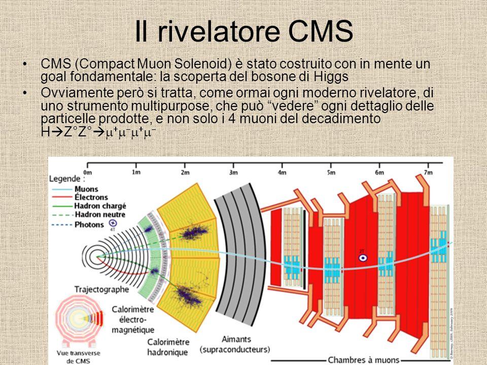 Il rivelatore CMS CMS (Compact Muon Solenoid) è stato costruito con in mente un goal fondamentale: la scoperta del bosone di Higgs Ovviamente però si