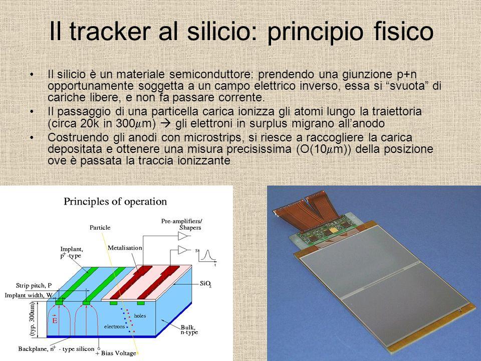 Il tracker al silicio: principio fisico Il silicio è un materiale semiconduttore: prendendo una giunzione p+n opportunamente soggetta a un campo elett
