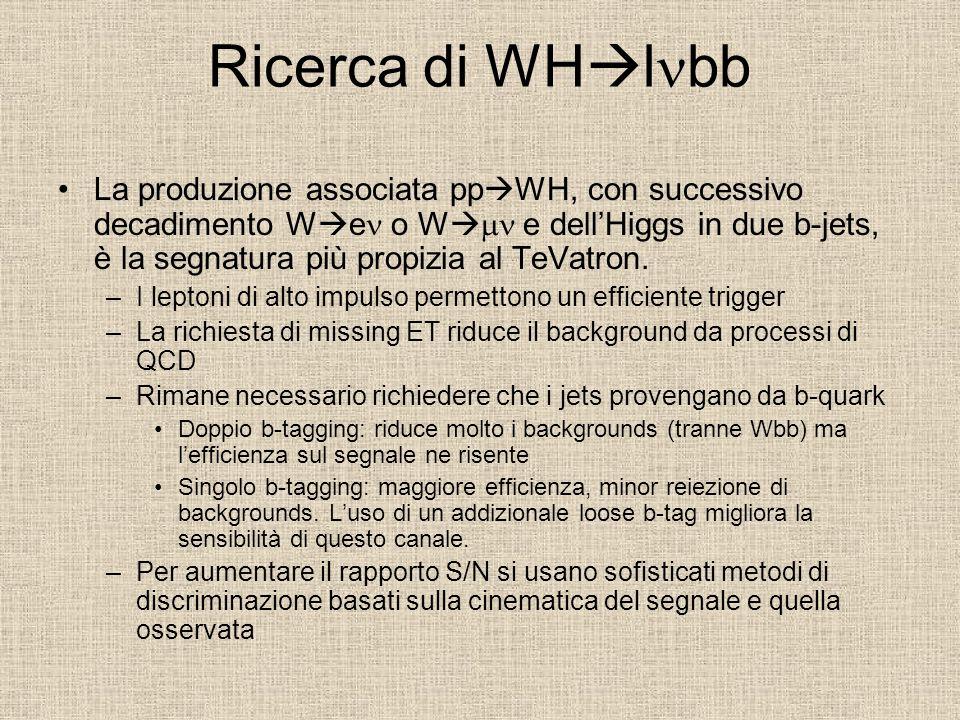 Ricerca di WH l bb La produzione associata pp WH, con successivo decadimento W e o W e dellHiggs in due b-jets, è la segnatura più propizia al TeVatro
