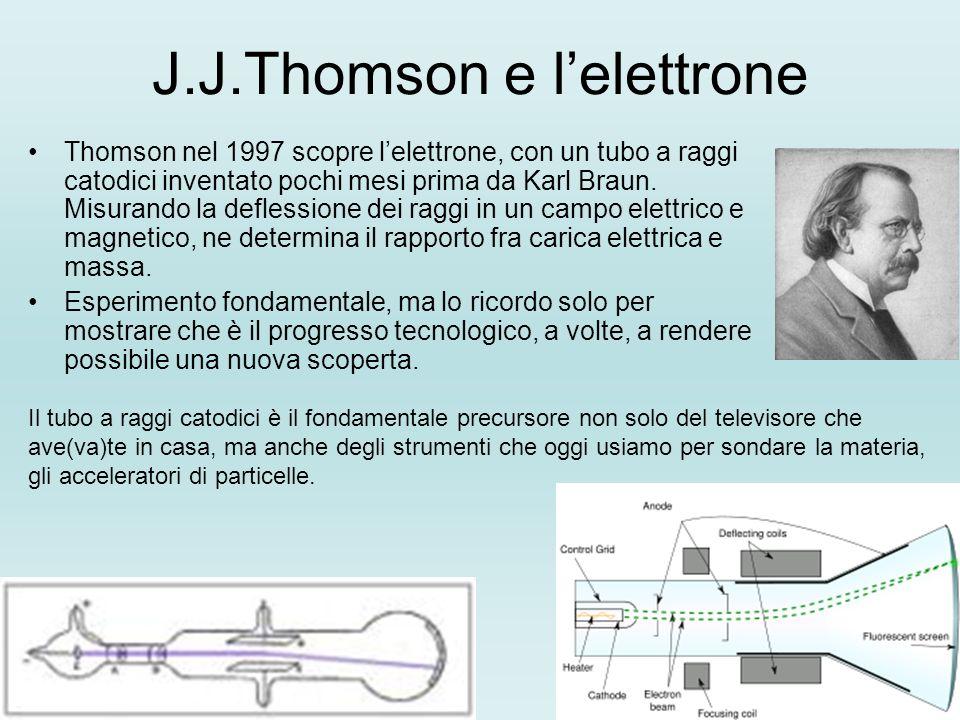 J.J.Thomson e lelettrone Thomson nel 1997 scopre lelettrone, con un tubo a raggi catodici inventato pochi mesi prima da Karl Braun. Misurando la defle