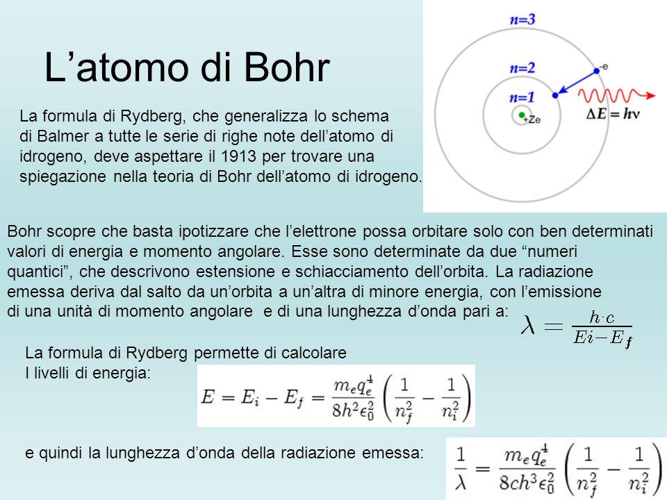 La formula di Rydberg permette di calcolare I livelli di energia: e quindi la lunghezza donda della radiazione emessa: Latomo di Bohr Bohr scopre che