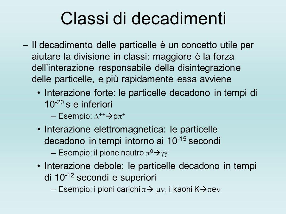 Classi di decadimenti –Il decadimento delle particelle è un concetto utile per aiutare la divisione in classi: maggiore è la forza dellinterazione res