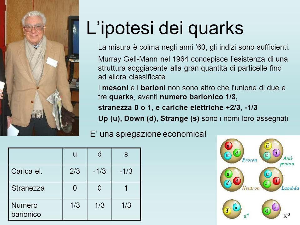 Lipotesi dei quarks La misura è colma negli anni 60, gli indizi sono sufficienti. Murray Gell-Mann nel 1964 concepisce lesistenza di una struttura sog