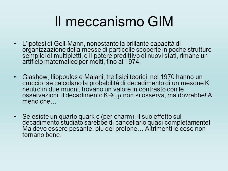 Il meccanismo GIM Lipotesi di Gell-Mann, nonostante la brillante capacità di organizzazione della messe di particelle scoperte in poche strutture semp