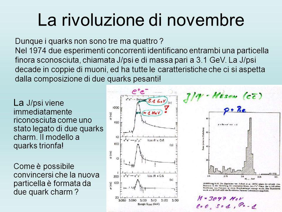La rivoluzione di novembre La J/psi viene immediatamente riconosciuta come uno stato legato di due quarks charm. Il modello a quarks trionfa! Come è p