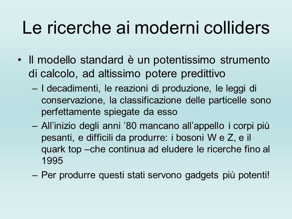 Le ricerche ai moderni colliders Il modello standard è un potentissimo strumento di calcolo, ad altissimo potere predittivo –I decadimenti, le reazion
