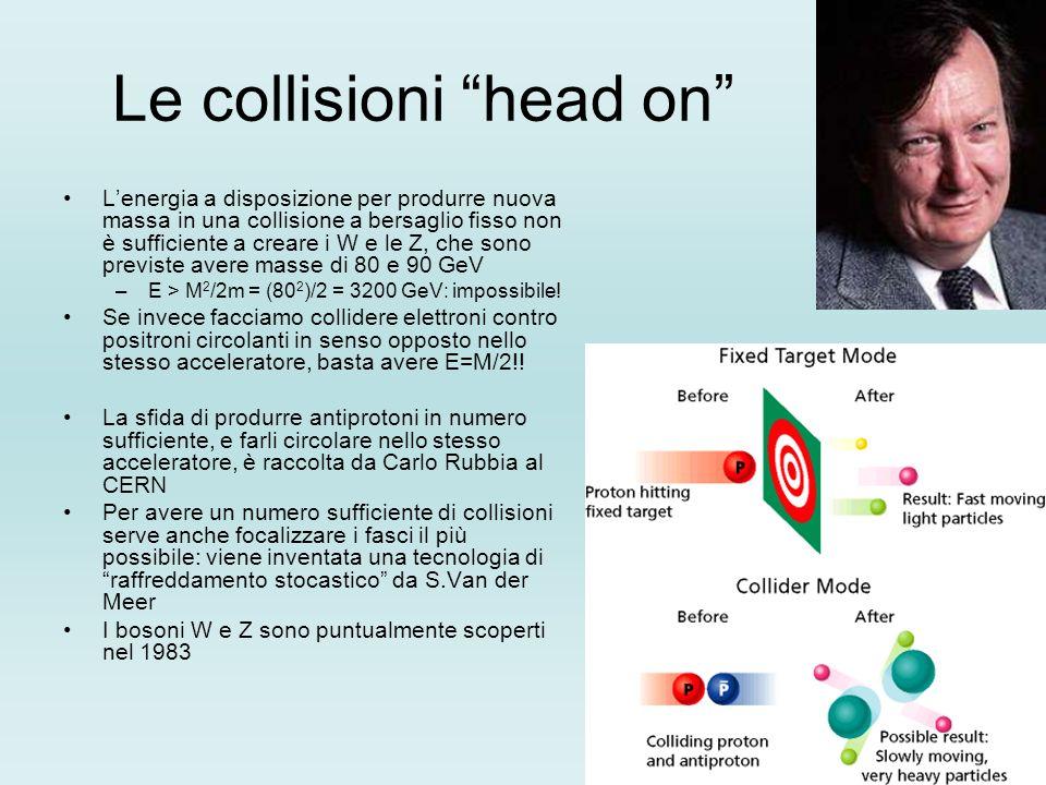 Le collisioni head on Lenergia a disposizione per produrre nuova massa in una collisione a bersaglio fisso non è sufficiente a creare i W e le Z, che