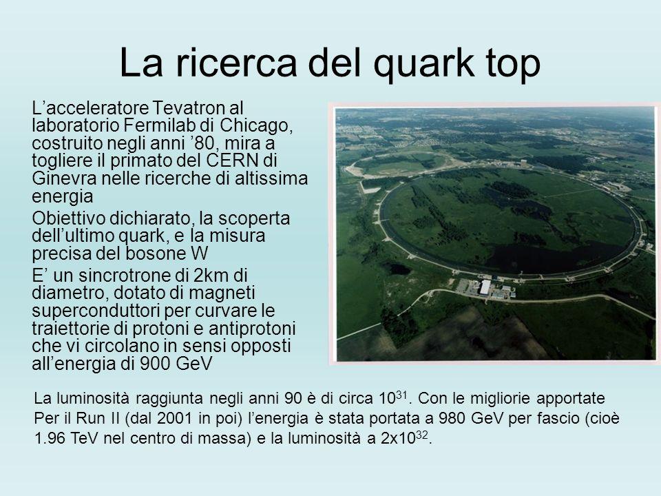 La ricerca del quark top Lacceleratore Tevatron al laboratorio Fermilab di Chicago, costruito negli anni 80, mira a togliere il primato del CERN di Gi