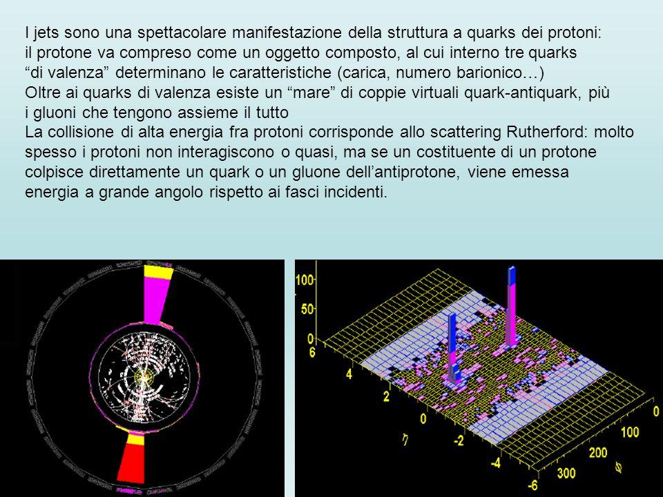 I jets sono una spettacolare manifestazione della struttura a quarks dei protoni: il protone va compreso come un oggetto composto, al cui interno tre