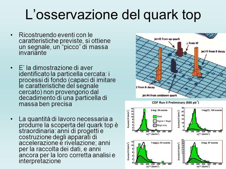 Losservazione del quark top Ricostruendo eventi con le caratteristiche previste, si ottiene un segnale, un picco di massa invariante E la dimostrazion