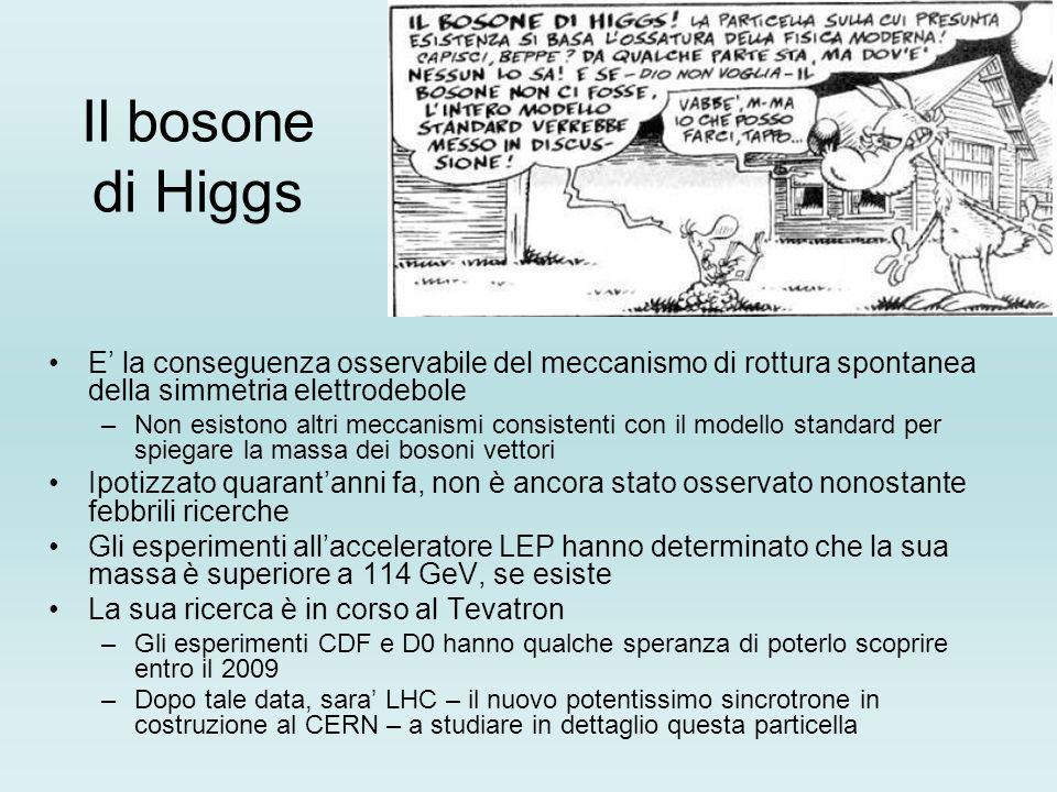 Il bosone di Higgs E la conseguenza osservabile del meccanismo di rottura spontanea della simmetria elettrodebole –Non esistono altri meccanismi consi