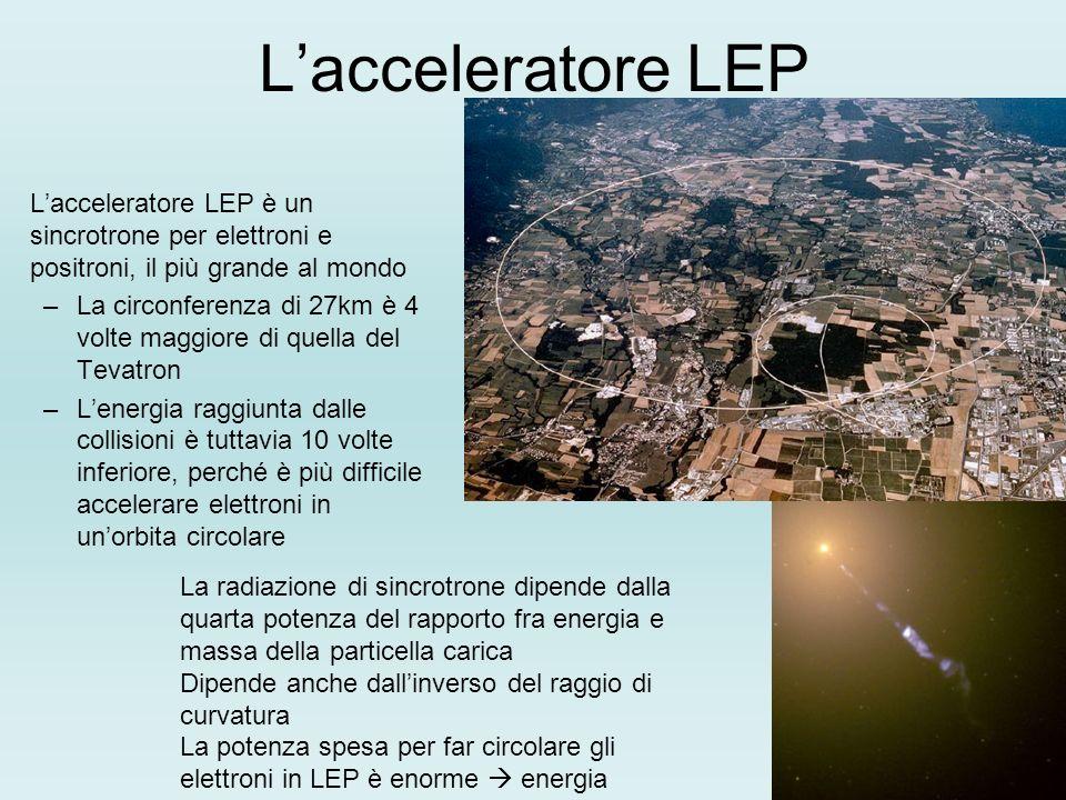 Lacceleratore LEP Lacceleratore LEP è un sincrotrone per elettroni e positroni, il più grande al mondo –La circonferenza di 27km è 4 volte maggiore di