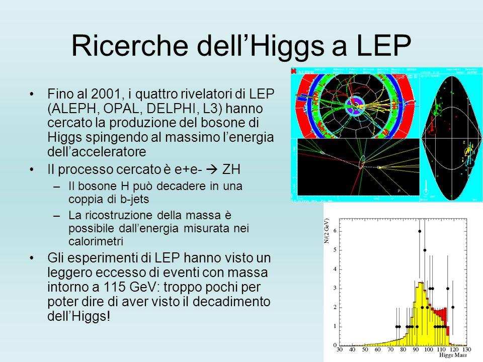 Ricerche dellHiggs a LEP Fino al 2001, i quattro rivelatori di LEP (ALEPH, OPAL, DELPHI, L3) hanno cercato la produzione del bosone di Higgs spingendo