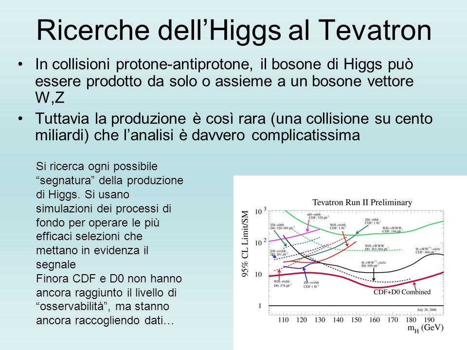 Ricerche dellHiggs al Tevatron In collisioni protone-antiprotone, il bosone di Higgs può essere prodotto da solo o assieme a un bosone vettore W,Z Tut